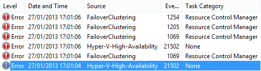 VM Issue Cluster Event Log